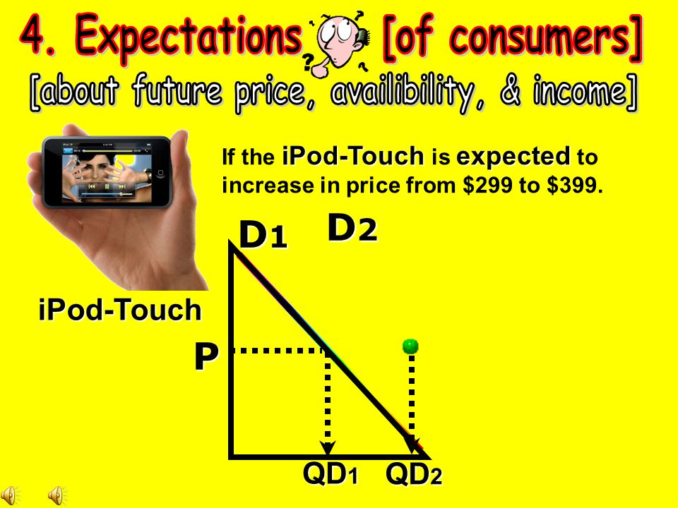 P 4. Expectations [of consumers]